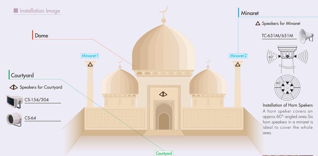 mosque sound system